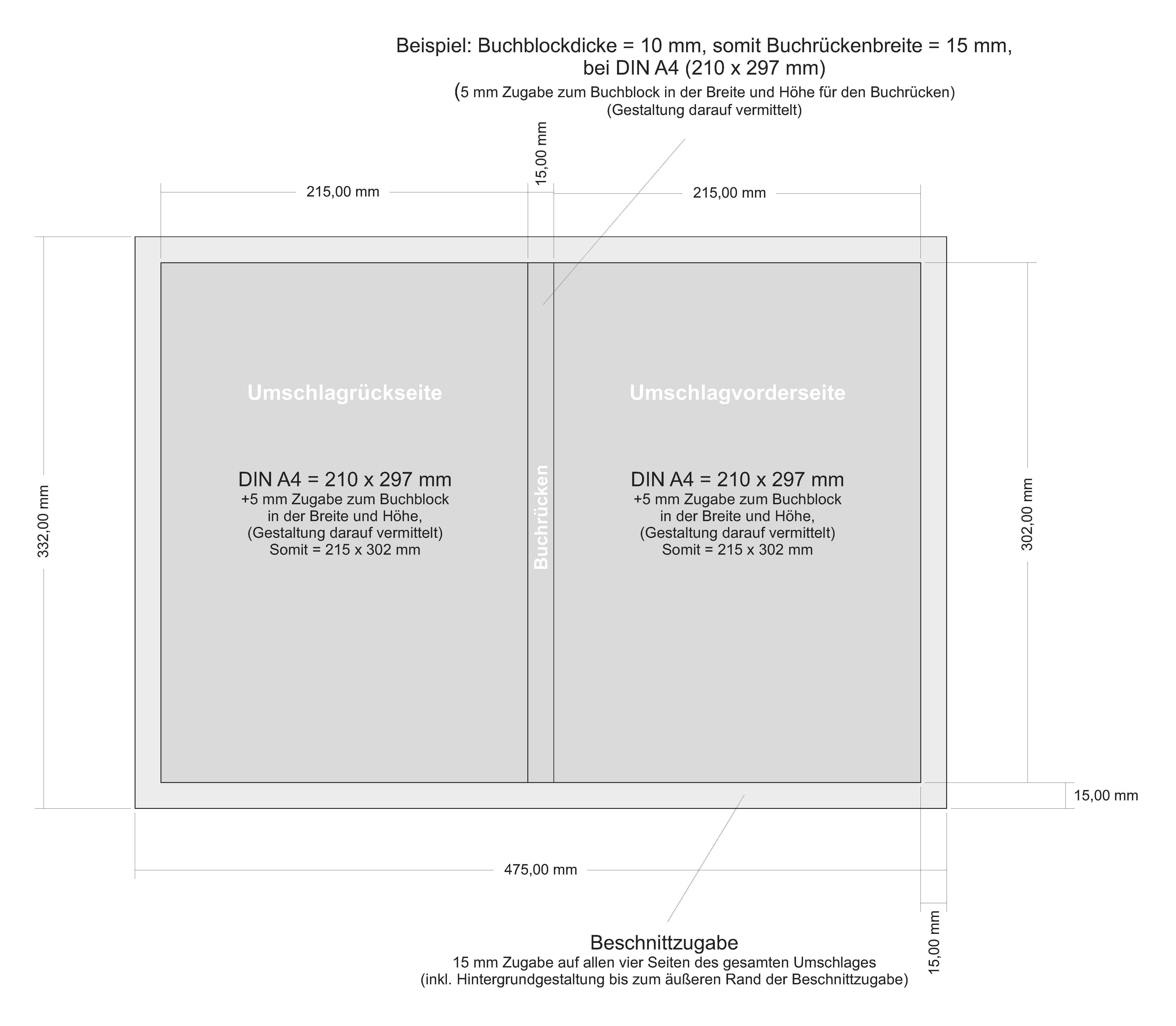 Infos Um Einen Buchrücken Und Den Umschlag Zu Erstellen